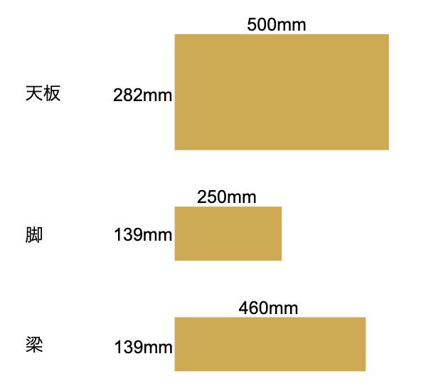 踏み台を構成する板材