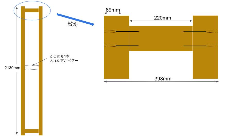 縦板の構造