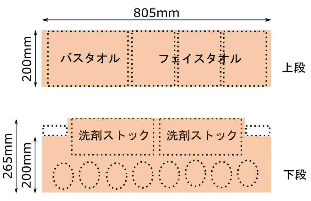 棚の平面図